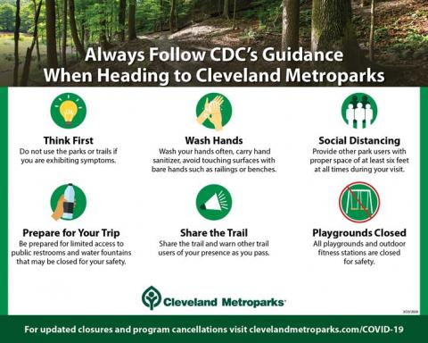 Safe Practices When Visiting Cleveland Metroparks During Coronavirus (COVID-19) Pandemic