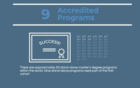 Nine accredited programs were part of this first cohort.