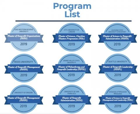 CWRU starts the list of the first nine Nonprofit Academic Centers Council accredited programs!