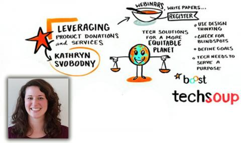 Plenary - TechSoup: Leveraging Product Donations and Services - Kathryn Svobodny (@katiesvo of @TechSoup)