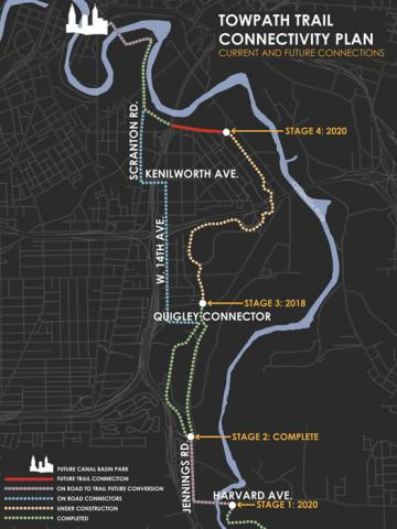 Towpath Trail Connectivity Plan